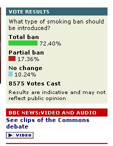 Arguments Against Smoking Bans